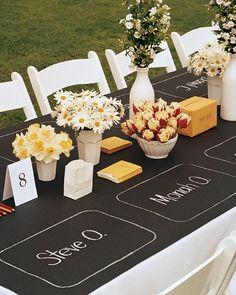 Chalkboard Paint Wedding Planning Ideas Martha Stewart Weddings